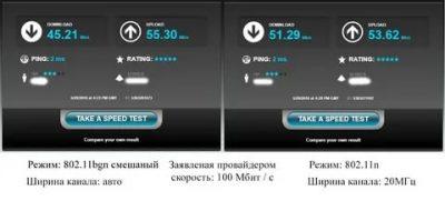 Какая нормальная скорость интернета через вай фай?